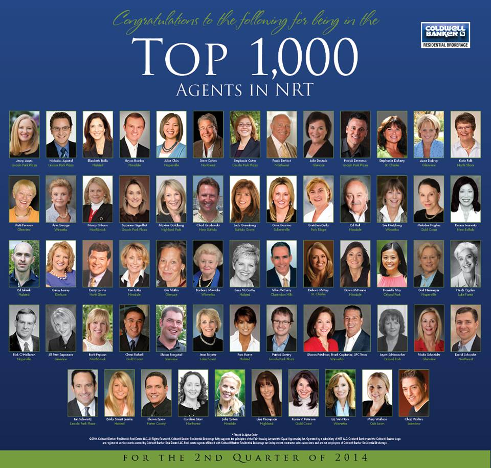 Top 1000 Agents In NRT