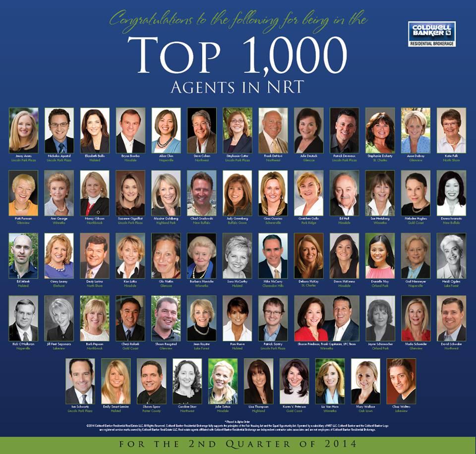 Top 1000 Agents In NRT