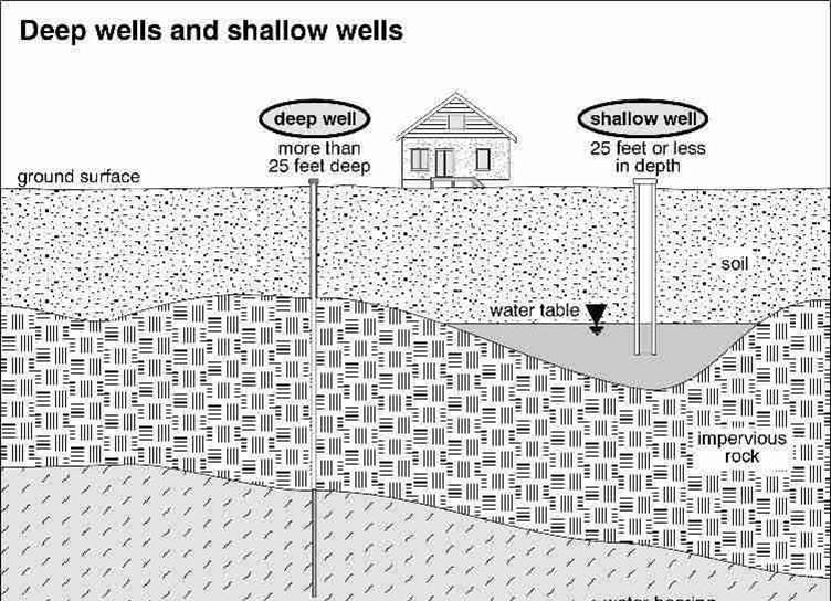 well drilling powhatan va homes and land for sale property search powhatan powhatan va