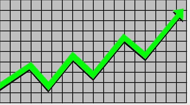 Graph showing first quarter 2018 market statistics