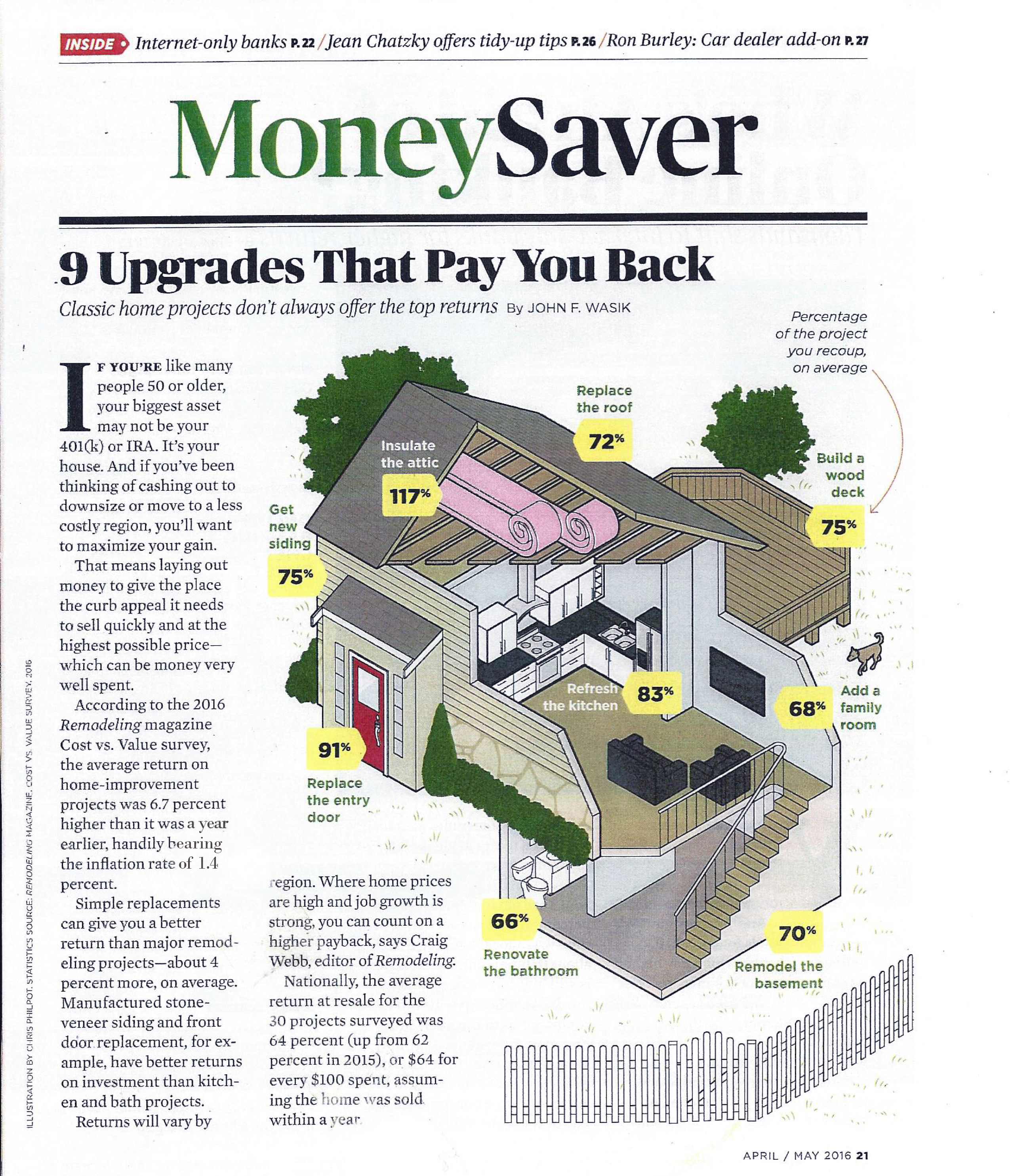 9 Upgrades That Pay You Back