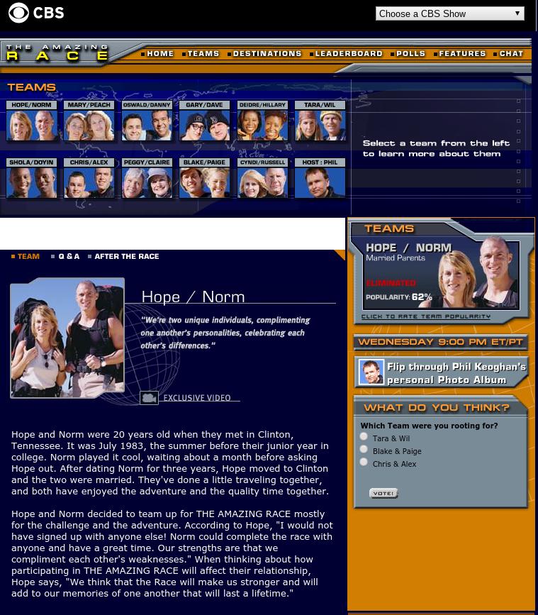 The Amazing Race Hope & Norm Davis