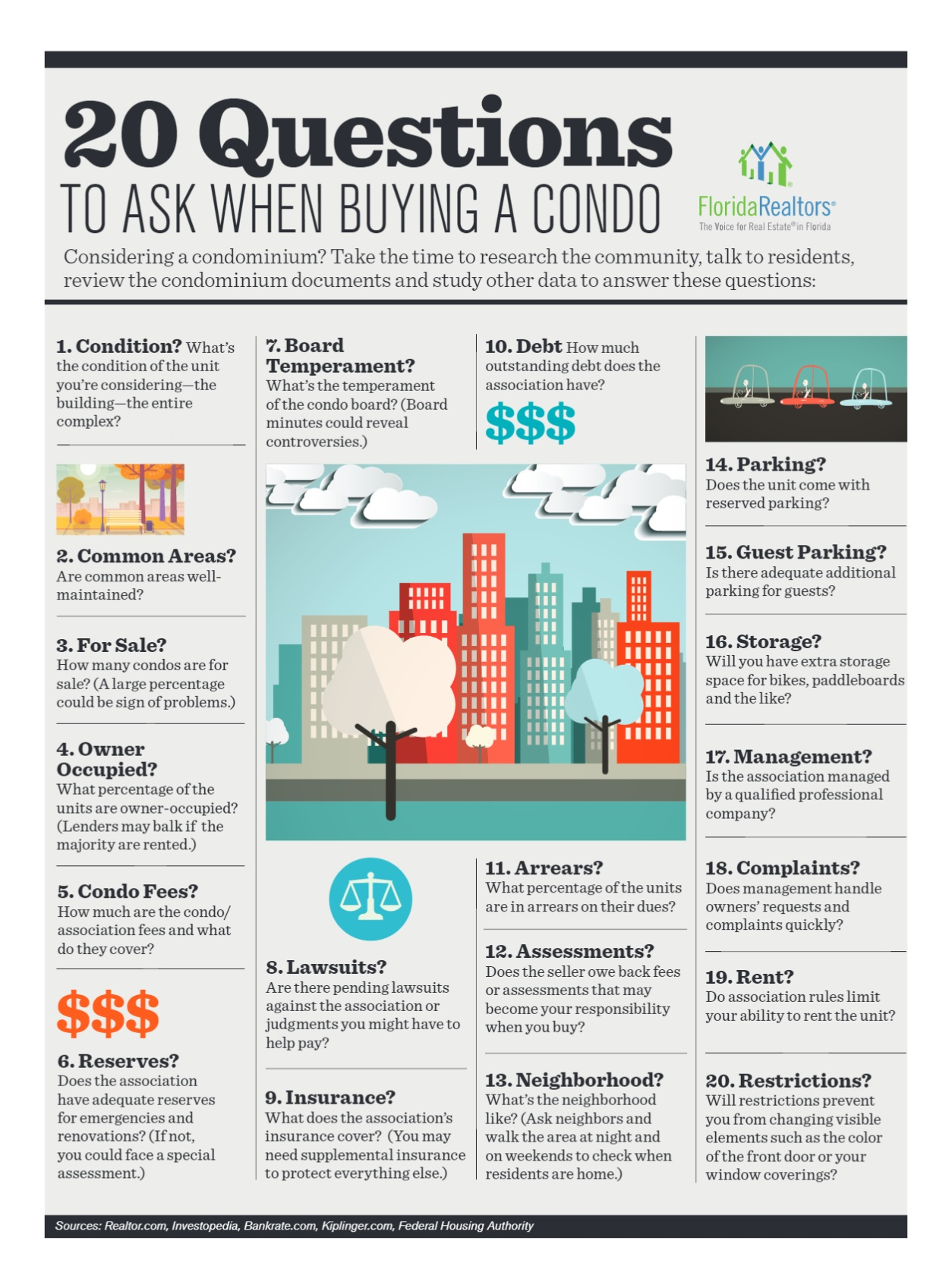 20 Questions To Ask If You'r Buying A Condo or Townhome In The Charlotte Region
