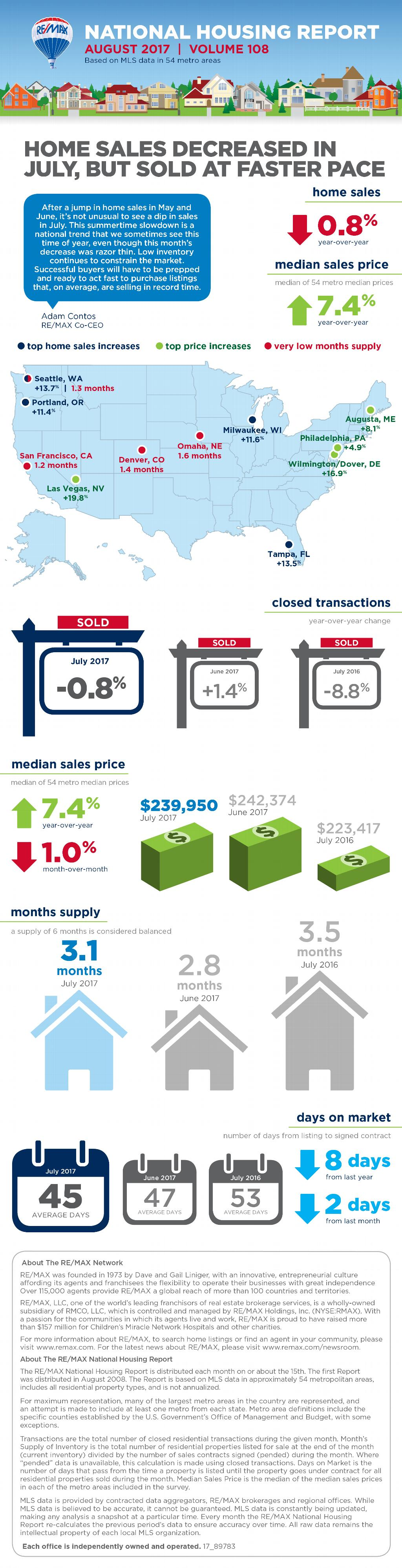 RE/MAX National Housing Report August 2017