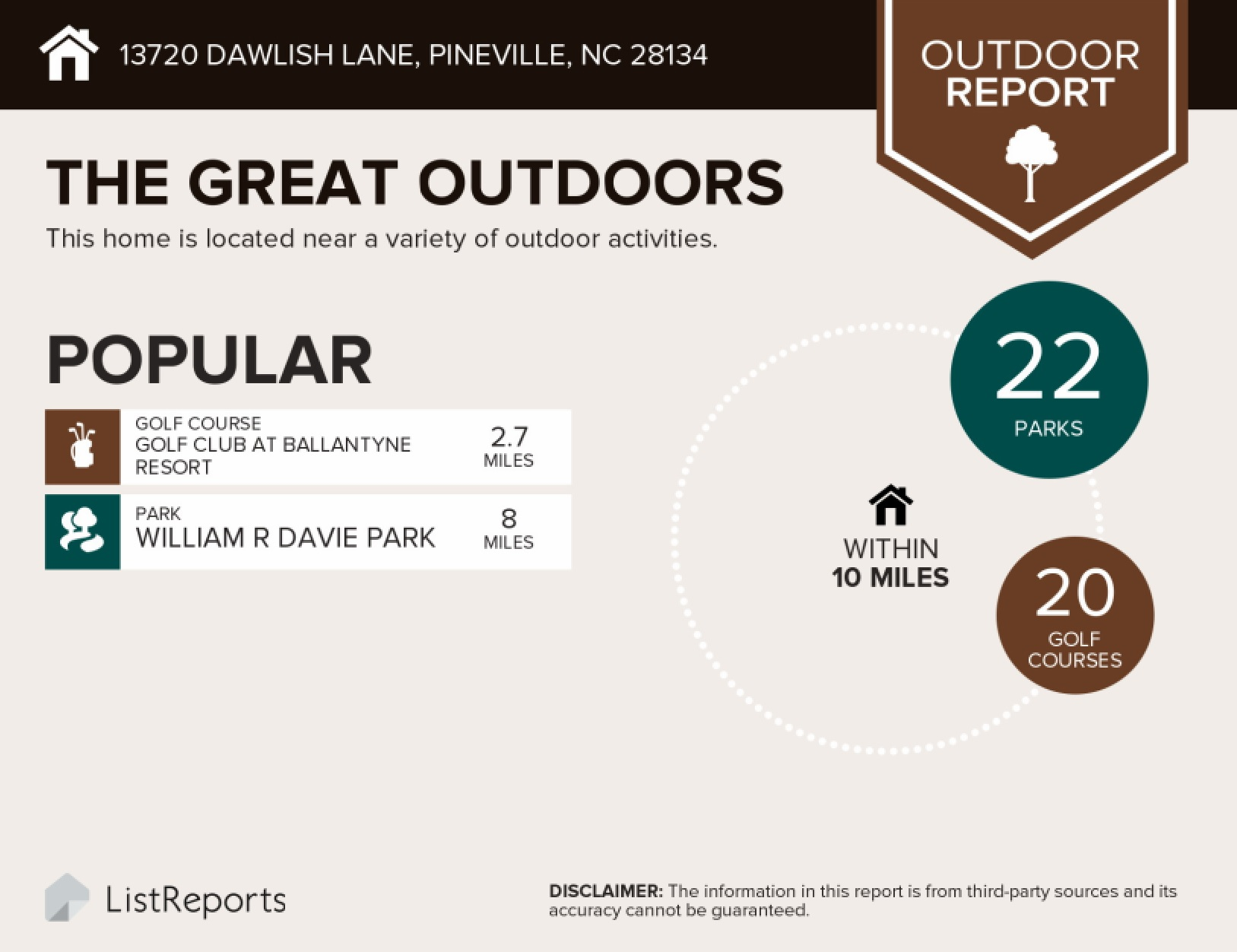 Danby neighborhood in Pineville, NC close to parks and golf