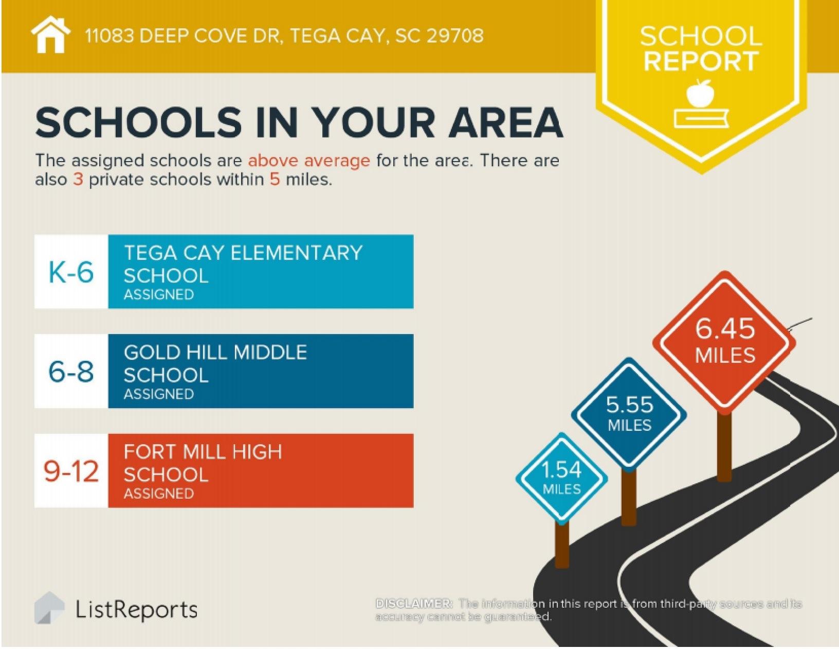 Tega Cay, SC School Assignments