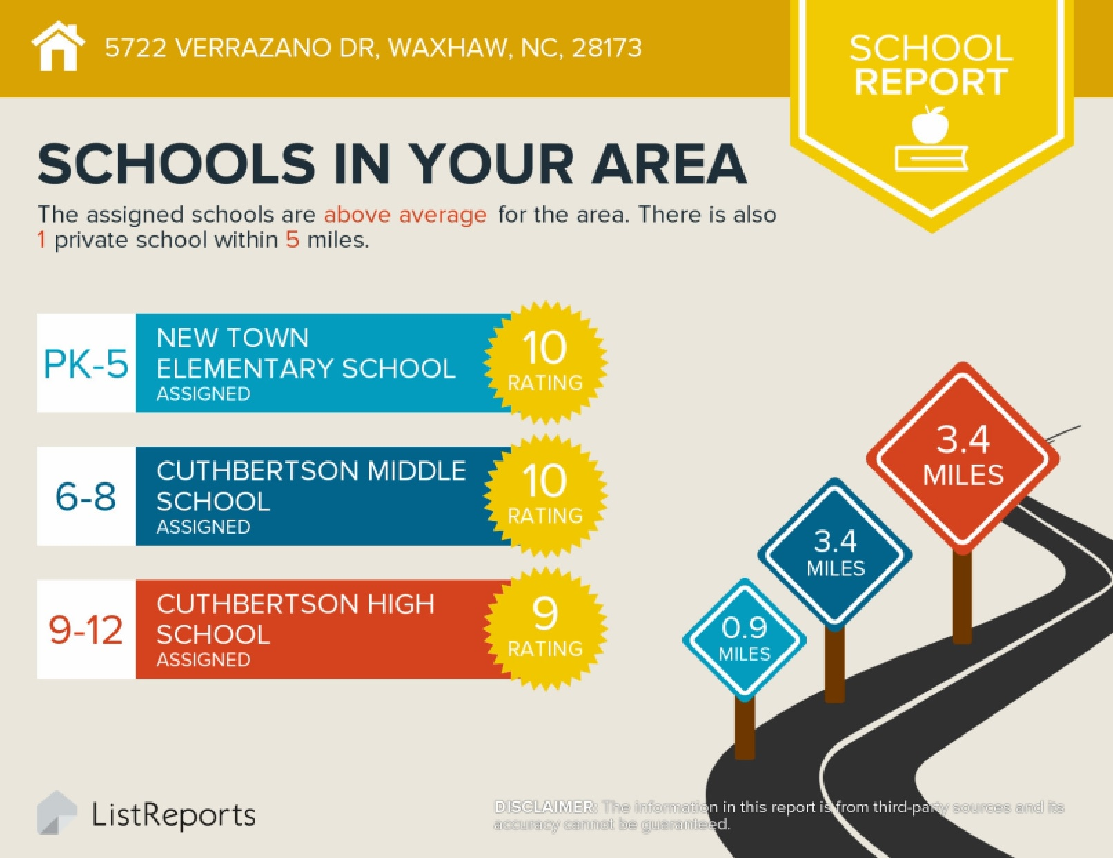 Shannon Vista neighborhood in Waxhaw, NC school assignments