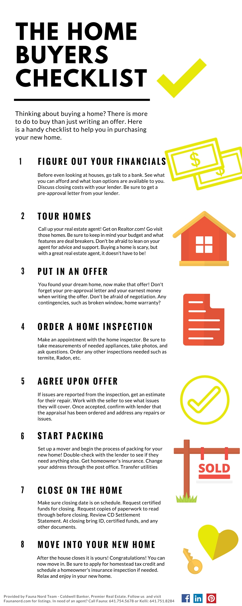 Home Buyer's Guide Inforgraphic