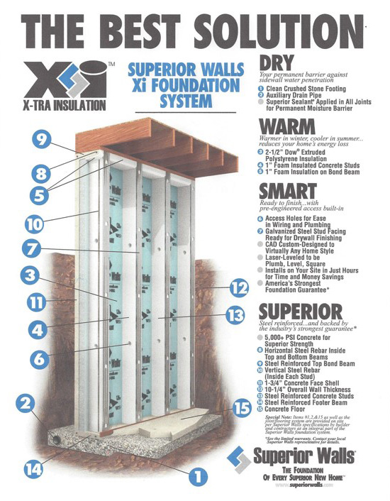 Superior walls foundations moline builders and james e for Www superiorwalls com
