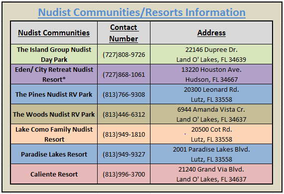 Pasco county florida nudist