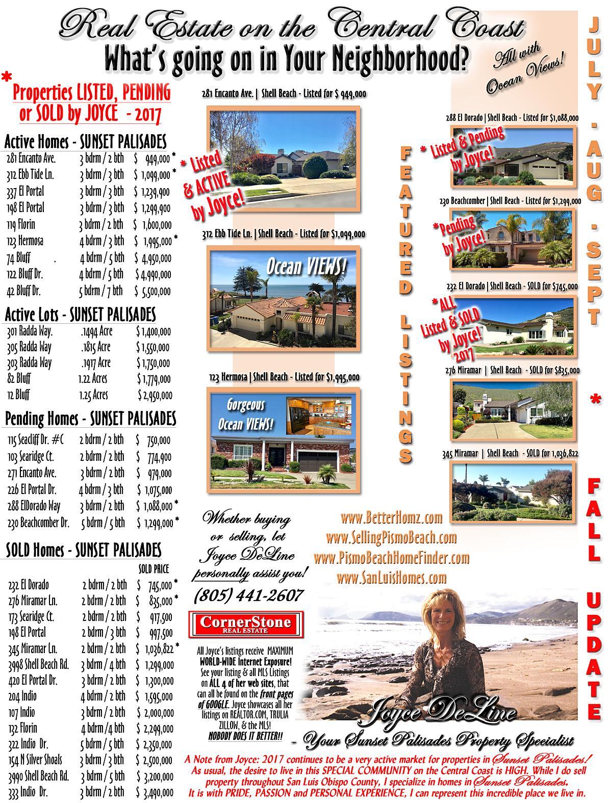 real estate agent newsletter
