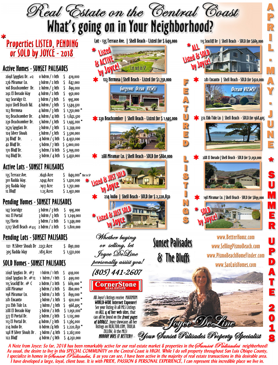 Sunset Palisades Real Estate Newsletter  Shell Beach Pismo Beach