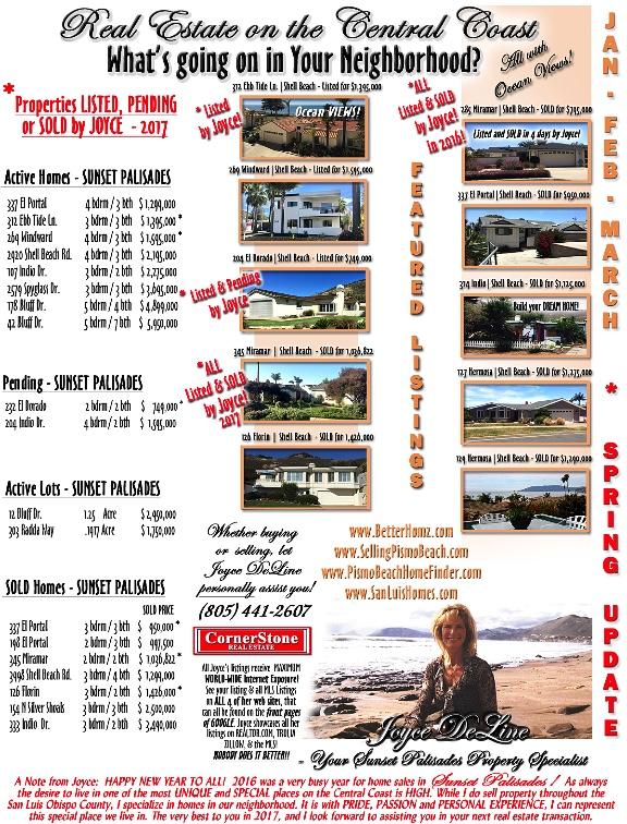 Sunset Palisades Real Estate Newsletter | Shell Beach, Pismo Beach ...