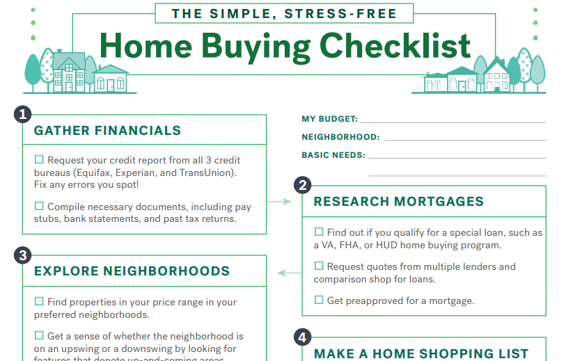 Home Buyer check list