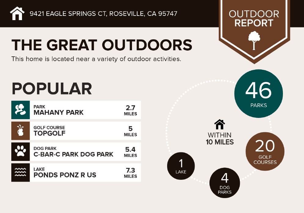 Things to do in Roseville near Morgan Creek