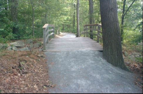 Wallenpaupack Walking Trail