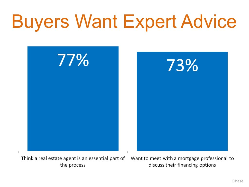 Buyers Want Expert Advice