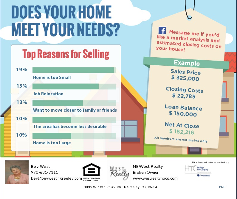 Does Your Home Meet Your Needs?