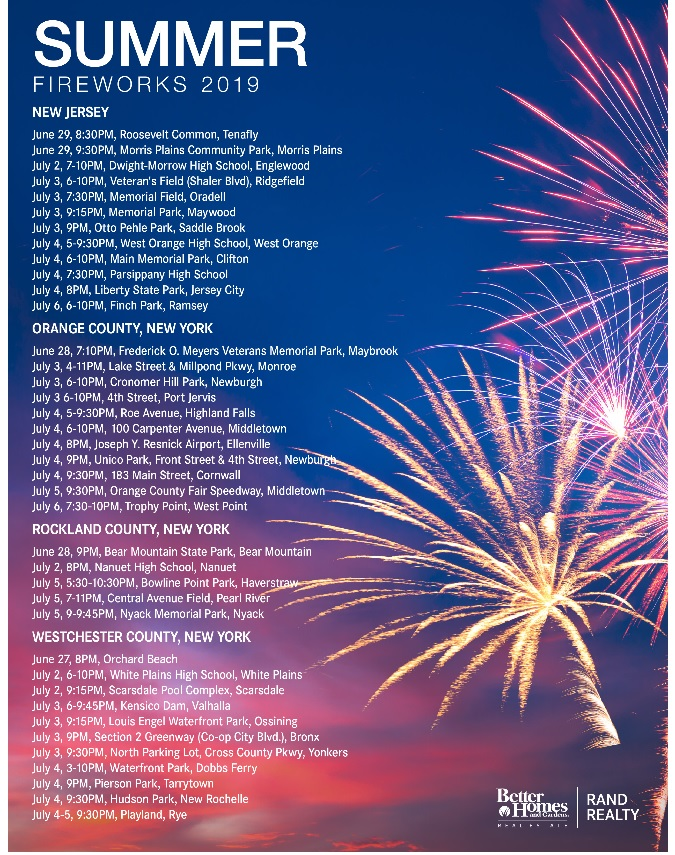 Where are the fireworks in Rockland County July 2019 by Donna Cox Real Estate Agent in Rockland County, NY including Nyack and Piermont