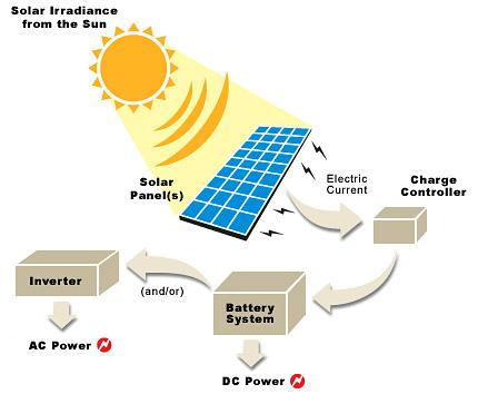 budden solar image.jpg