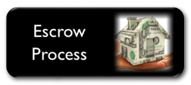 buyers escrow process