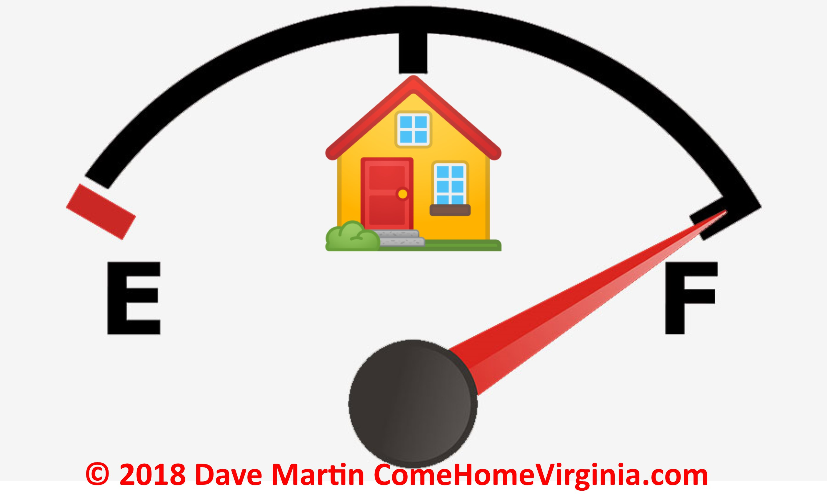 Sellers home Buyers want these features most when buying a house Northern Virginia Dave Martin realtor Selling a house expert