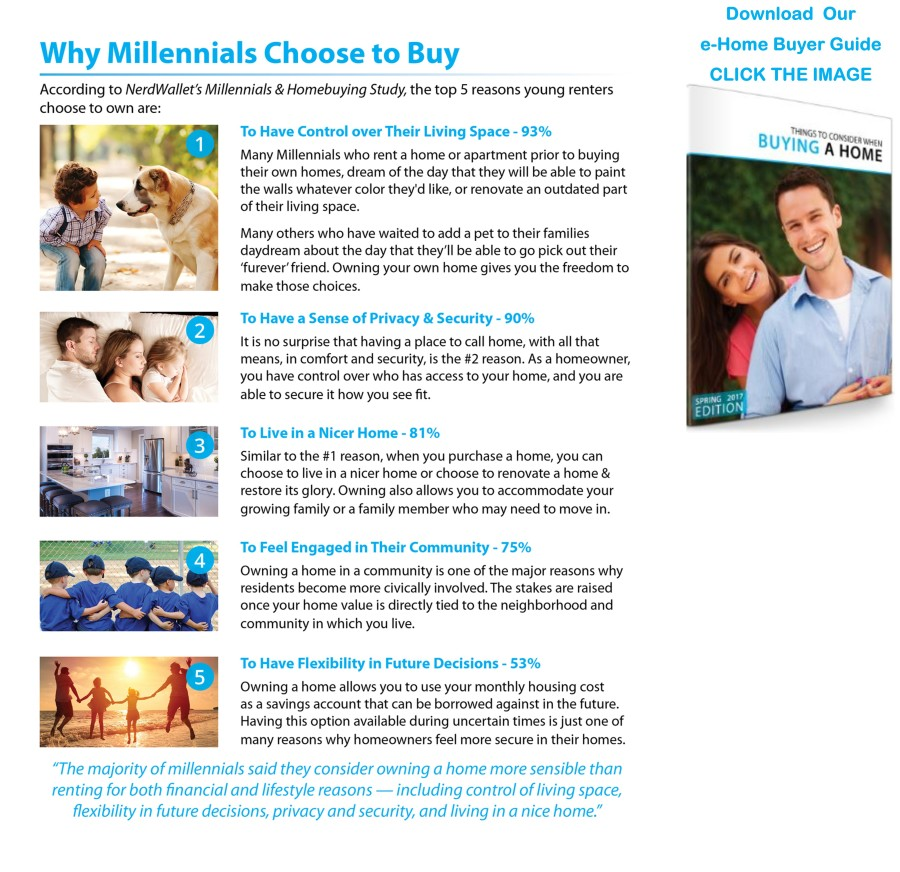 Millennials-Why-Singles-Couples-Are-Buying-Homes