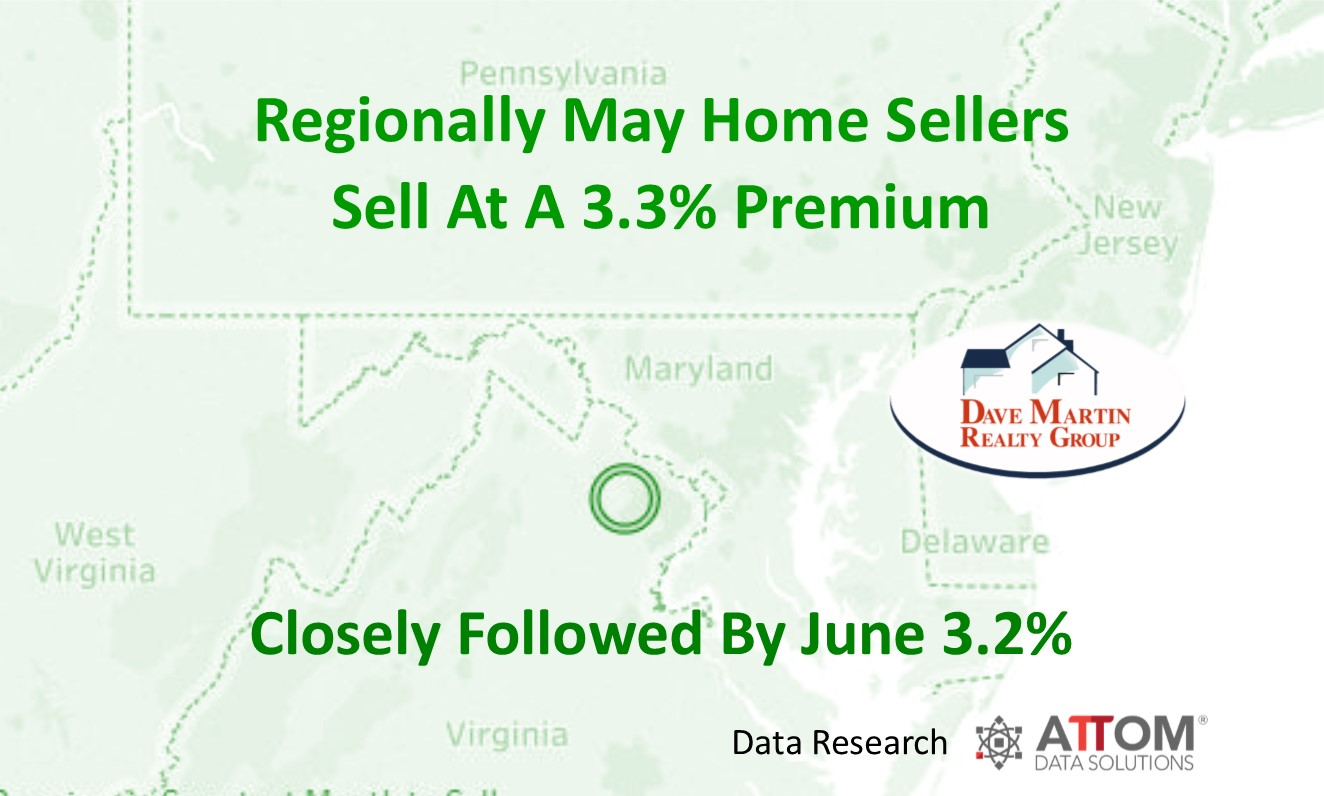 Best months to sell a house in Northern Virginia area for Home owners to sell in Fairfax Va, Alexandria Va, Arlington Virginia, Prince William County areas