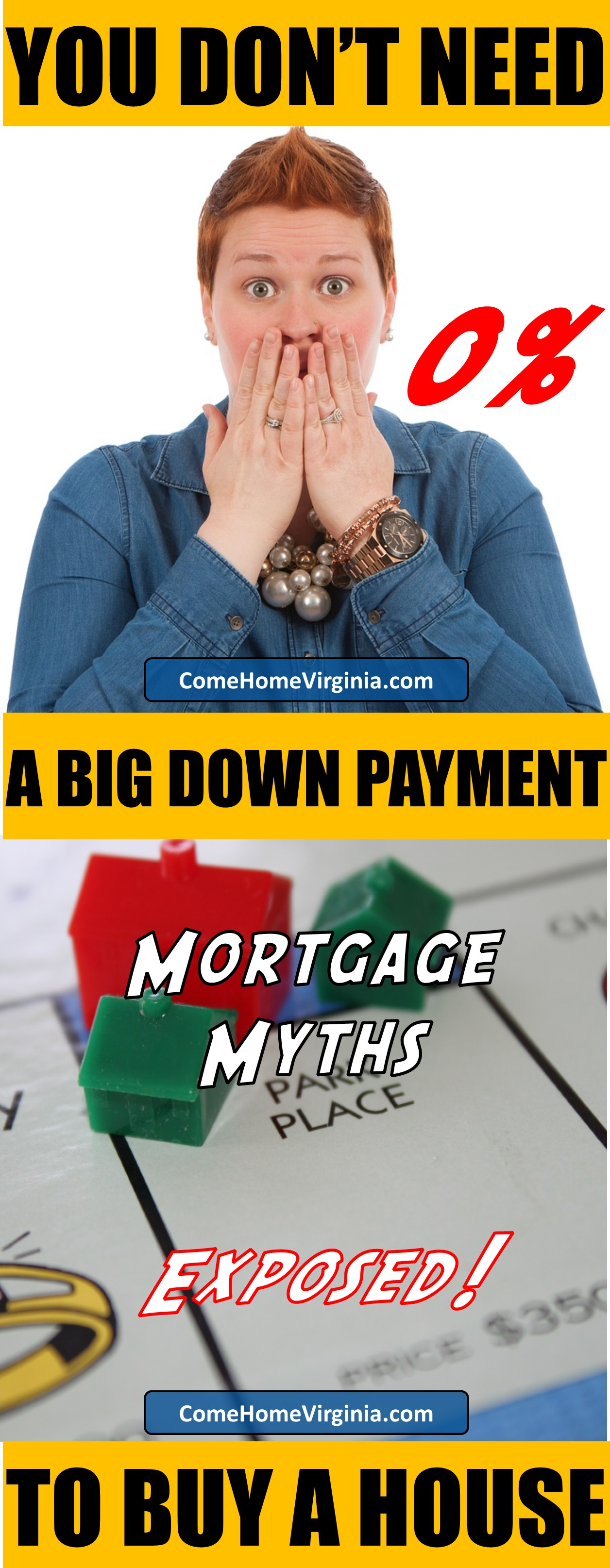 Down Payment and Mortgage Myths Pinterest