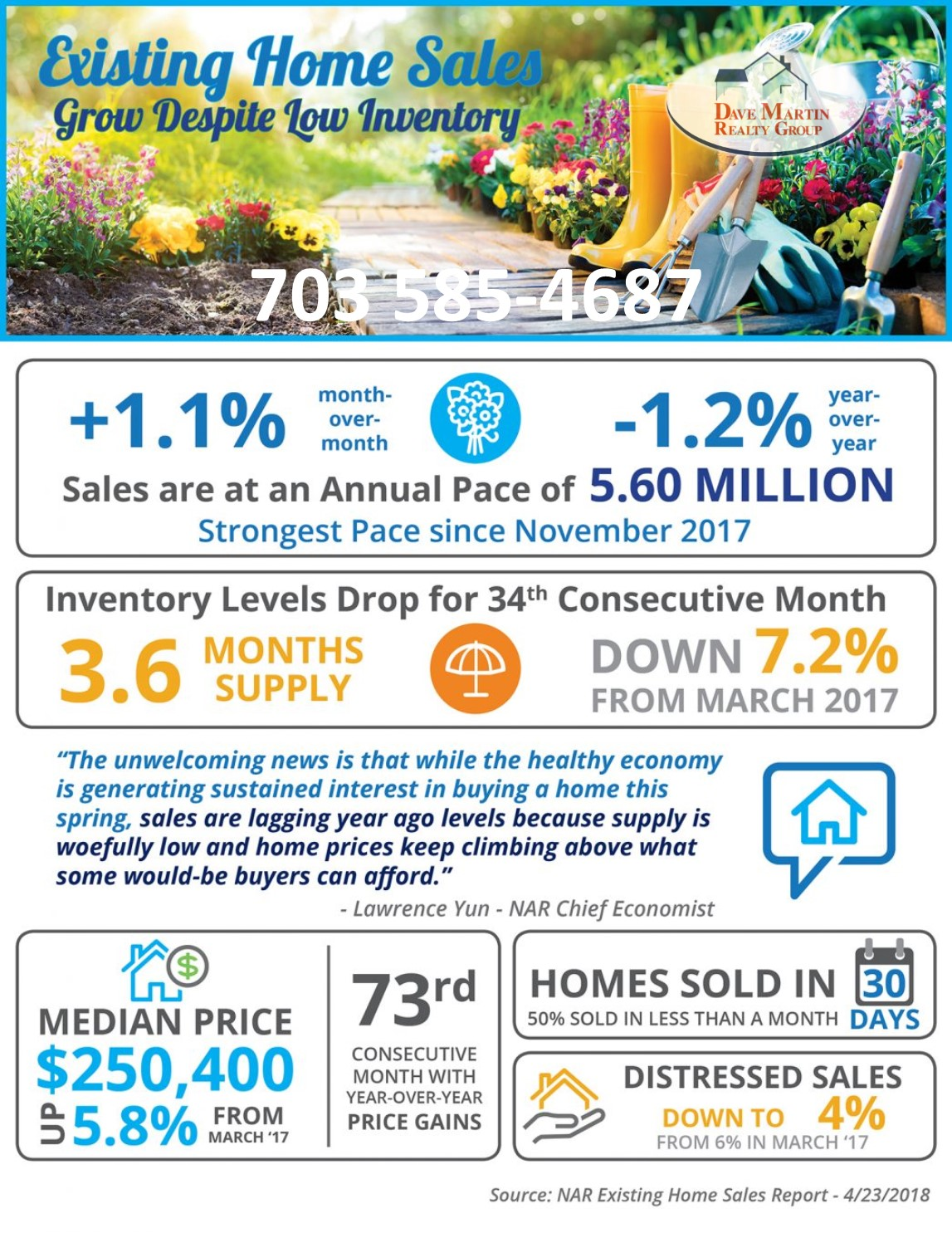Fairfax Alexandria Virginia Real Estate Market Update Home Buying Home Selling Realtor