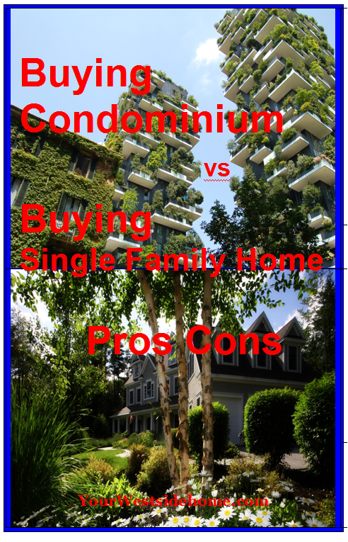 Buying Single Family Home vs Condominium