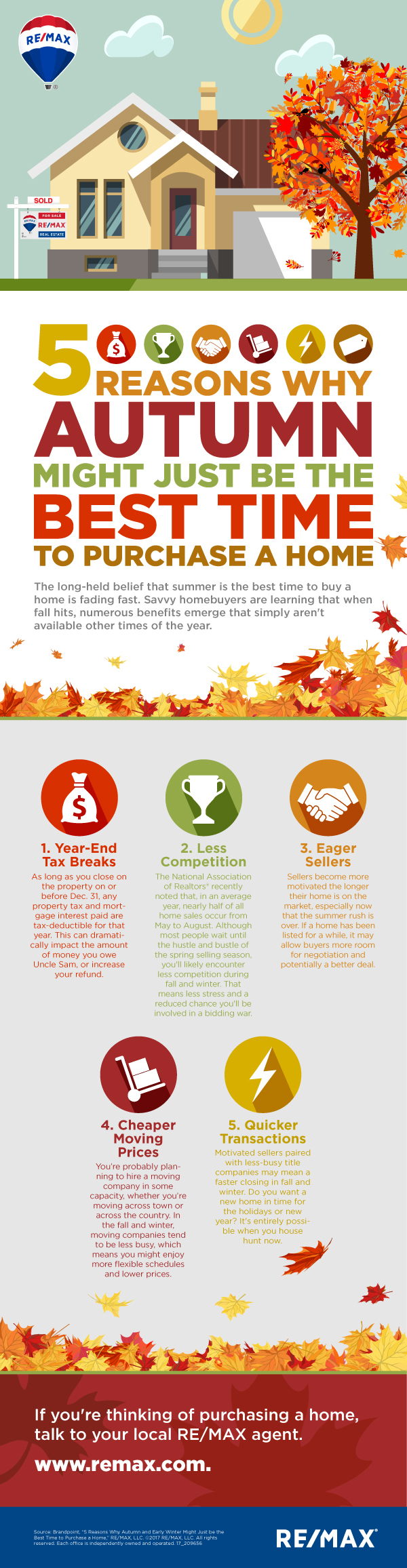 5  Reasons why Autumn is the best time to purchase a home