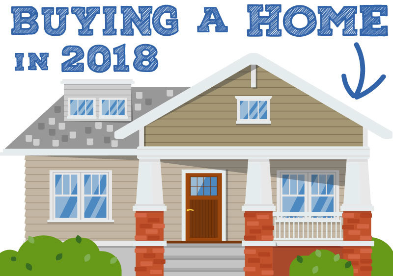 Ocala homes for sale