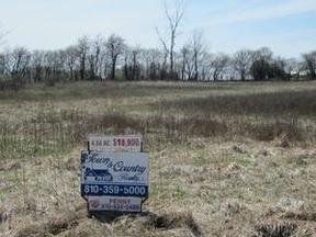 Croswell MI Residential Active: $18,900
