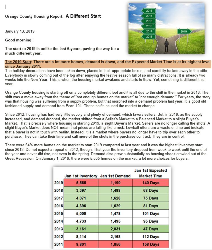 Orange County 2019 Housing Real Estate Forecast Newport Coast Irvine
