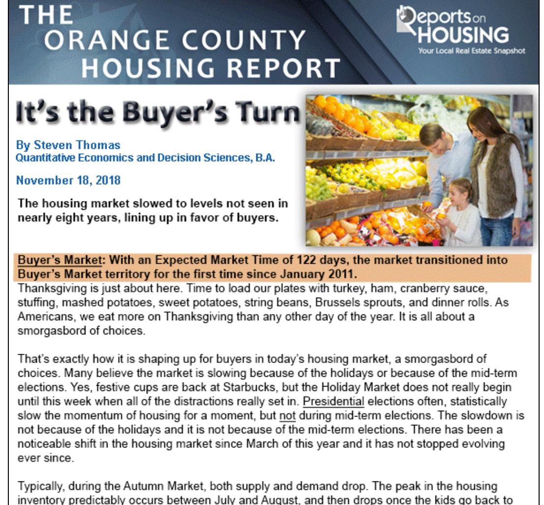Orange County Housing market November 2018