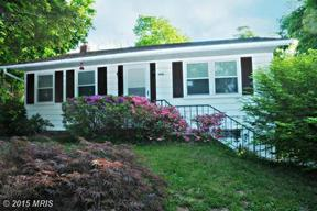 Cascade MD Residential Active: $145,500