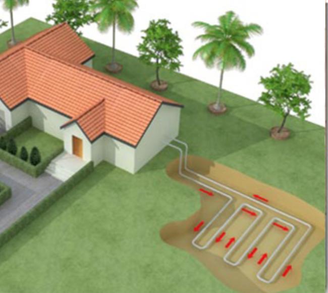 Birds eye illustration of geothermal heating on property