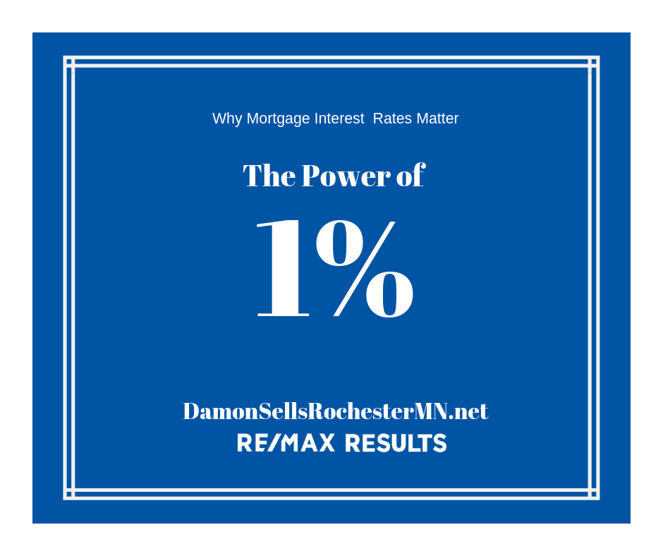 Why Interest Rates Matter - DamonSellsRochesterMN.net Damon Doty of Re/MAX Results, licensed real estate agent