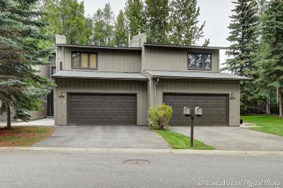 Single Family Home For Sale: 7625 Highlander Drive