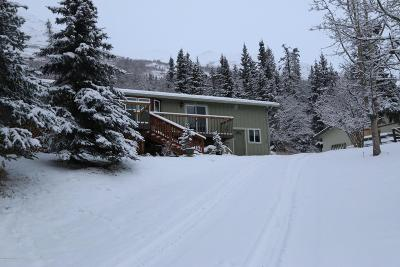 Eagle River Rental For Rent: 3211 Sun Valley Drive
