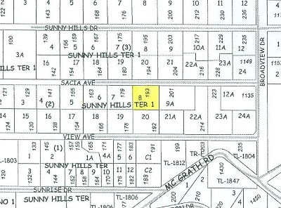 Residential Lots & Land For Sale: 193 Sacia Avenue
