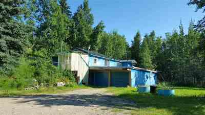 Fairbanks Single Family Home For Sale: 1151 Summit Drive