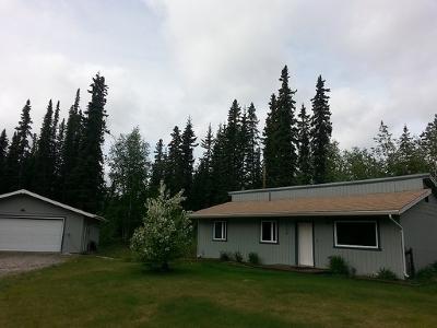 North Pole Rental For Rent: 2509 Joshua Way