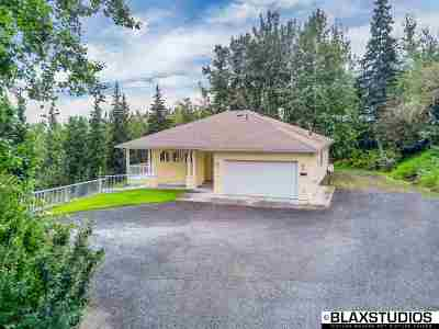 Fairbanks Single Family Home For Sale: 1275 Viewpointe Drive