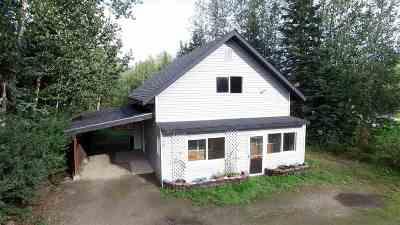 Fairbanks Single Family Home For Sale: 1835 Farmers Loop Road