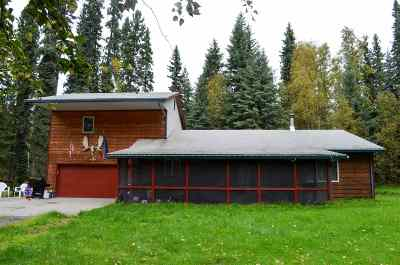 North Pole Rental For Rent: 660 Canoro Road