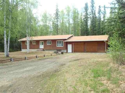 North Pole AK Rental For Rent: $1,800