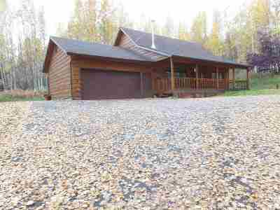 Fairbanks Single Family Home For Sale: 300 Crystal Road