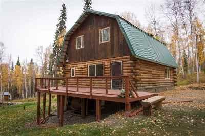 Fairbanks Single Family Home For Sale: 507 Beacon Road